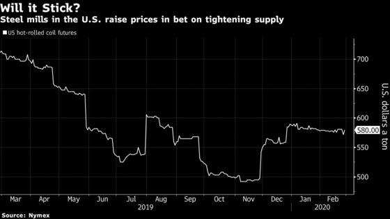 American Steelmakers Hike Prices Again in Face of Virus Concerns