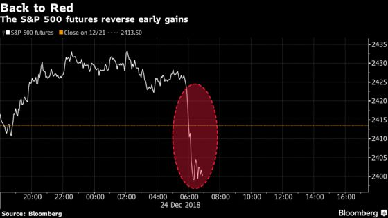 Traders Don't Need Mnuchin to Tell Them Equities in Trouble