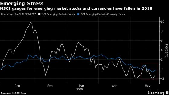 Even Emerging-Markets Bull Mark Mobius Sees More Pain Ahead