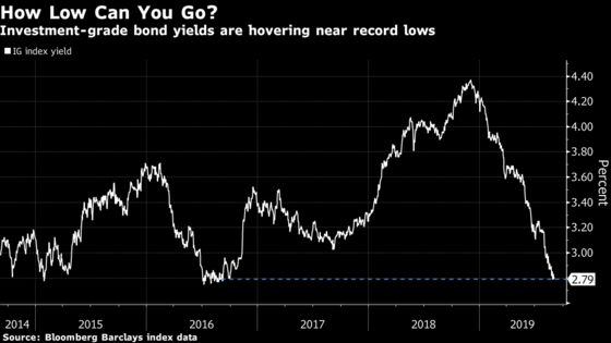 Apple Sells $7 Billion of Debt in First Bond Sale Since 2017