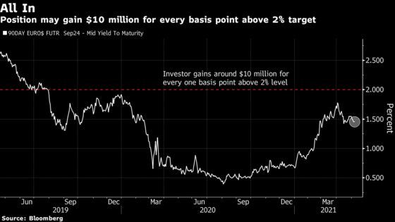Traders Ramp Up Bets on a Hawkish Fed Surprise at Jackson Hole