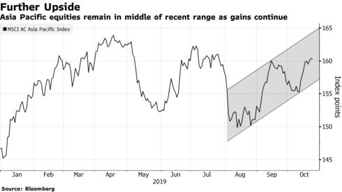 Asia Pacific equities remain in middle of recent range as gains continue