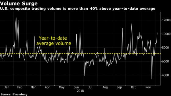Biggest Worry for Traders? They Don't Know Why Stocks Are Moving