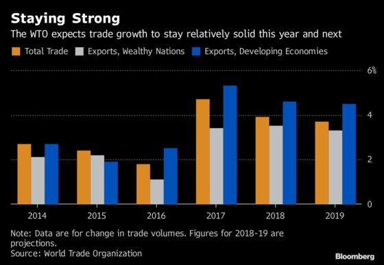 Trump's Trade War Comes With an Unexpected Bonus: More Trade