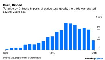 China's Suspension of U S  Farm Imports Is Smart Strategy - Bloomberg