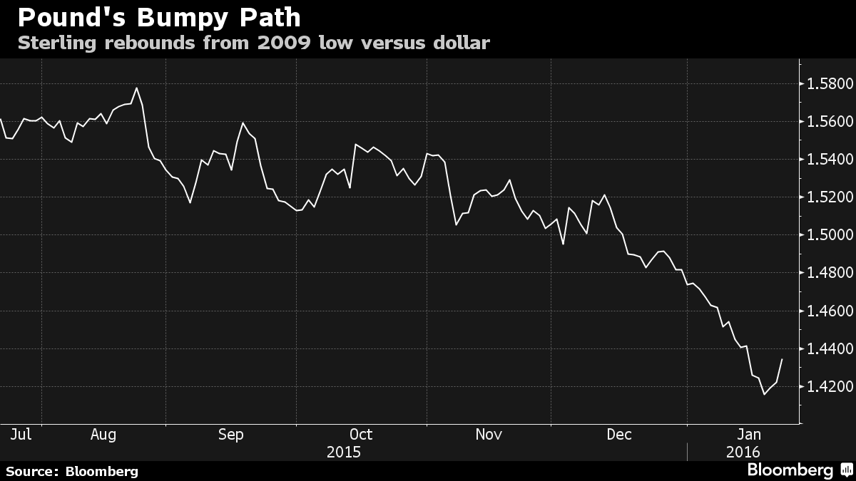 Forex usd eur bloomberg