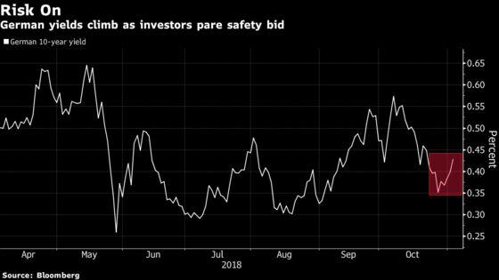 Global Bonds Drop After Stocks Jump on Trump's China Trade Talks