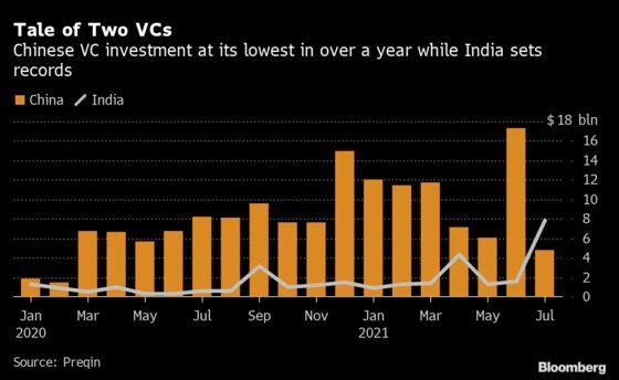 SoftBank-Backed Policybazaar Seeks to Join India's IPO Train