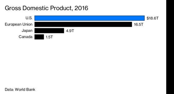 Global Trade Has a Trump Problem