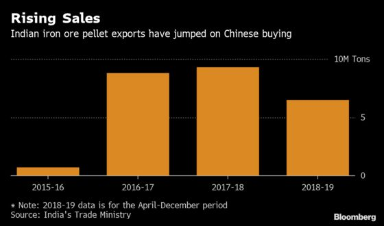 India May Step Up Pellet Sales to Fill Supply Gap From Vale Cuts
