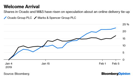 Ocado's Loss Could Be the Making of M&S Online