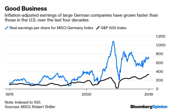 To Help Improve U.S. Wages, Check Out Germany