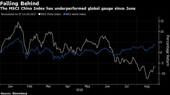 JPMorgan Sees MSCI China Rebounding 14% as Sell-off Is Overdone