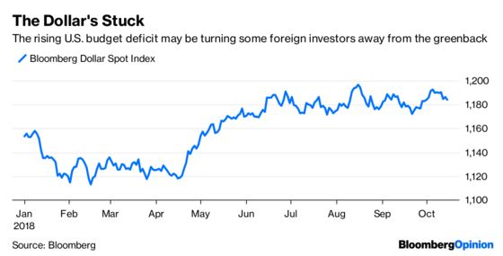 Markets Know a Hollow Threat When They See It