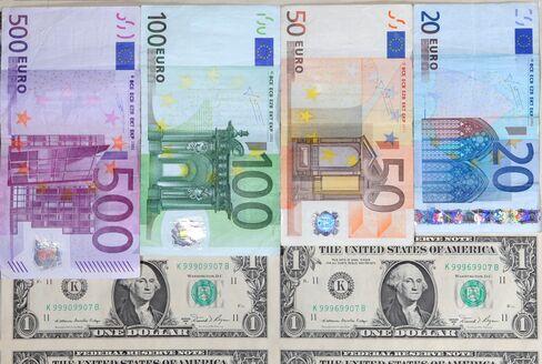 Dollar Rises Versus Euro as Fed Maintains Stimulus
