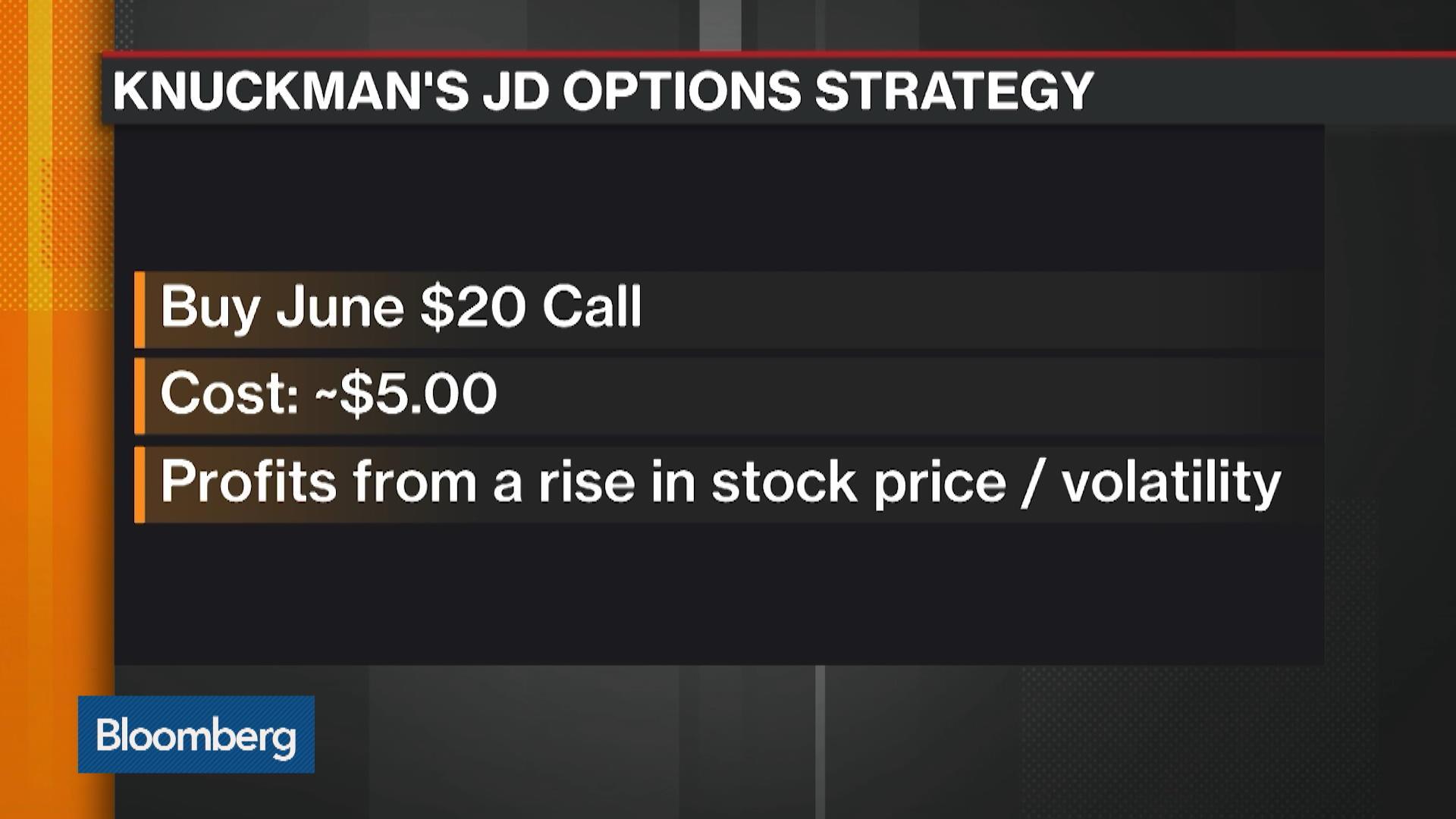 Jdnasdaq gs stock quote jd com inc bloomberg markets