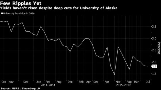 Saving Alaskans' Oil Checks Pushes University Toward Fiscal Emergency
