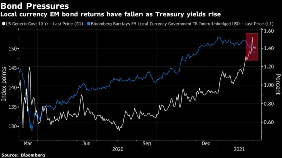 Man Group Says U.S. Yields Put Emerging Bonds at Tipping Point