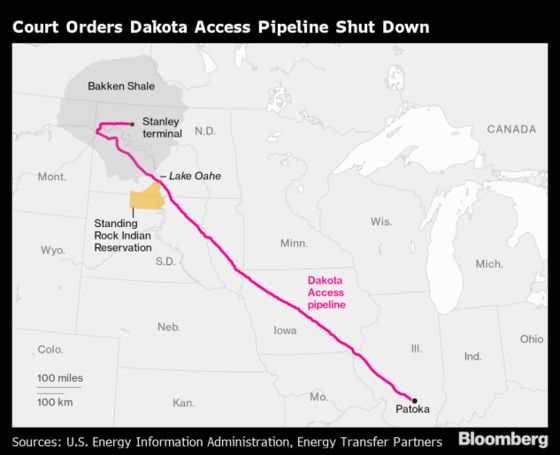 Dakota Access Oil Line to Be Shut by Court in Blow for Trump