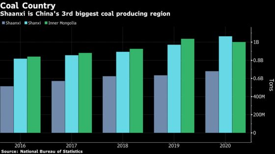 A Chinese Coal Mining Hub Reaches a Clean Energy Milestone