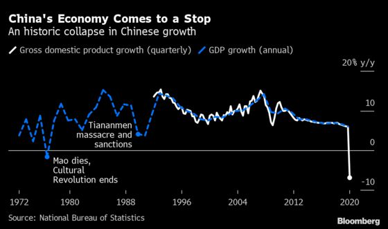 Tale of Two Economies Will Determine Post-Lockdown Growth
