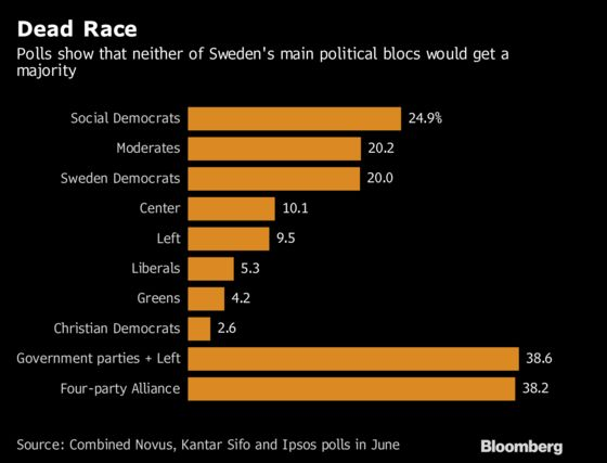 An Icon of Scandinavian Social Democracy Eyes a Historic Slump