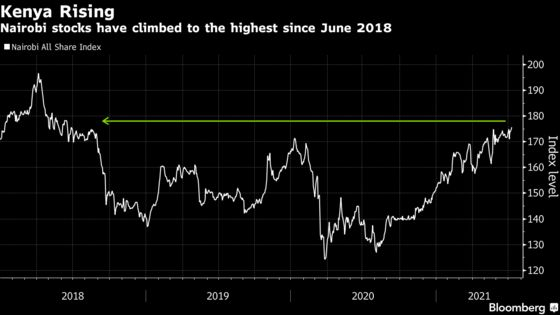 Kenyan Bank Stocks Set to Drive Market Gains, EFG Hermes Says