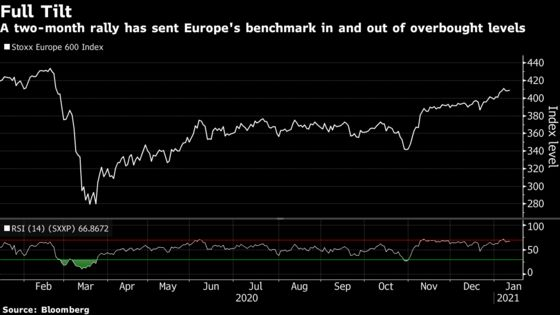 European Stocks Advance With Italy Trailing Amid Political Risks