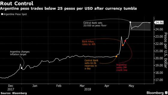 Goldman, Morgan Stanley Say Argentina Faces More Market Pain