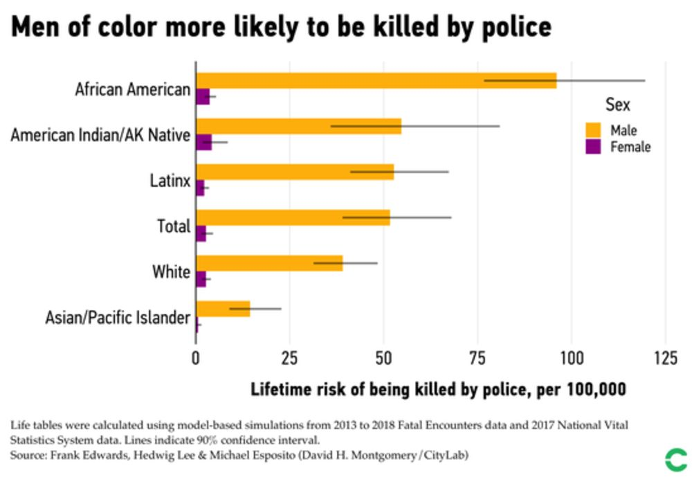 Race And Police Shootings What New Research Says Bloomberg