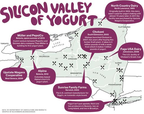 Upstate New York, Yogurt Hotbed