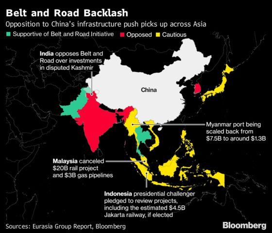 China's Dream of Global Reach Meets Reality
