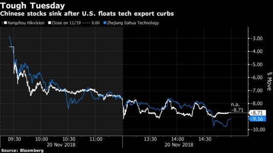 Trump Moves Forward With Plans to Tighten U.S. High-Tech Exports