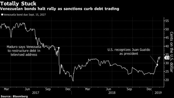 Venezuela's Bonds May Be Worth Nothing or Make Investors a Mint