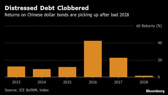 Hedge Fund Sees China Distressed Debt Yielding Juicy Returns