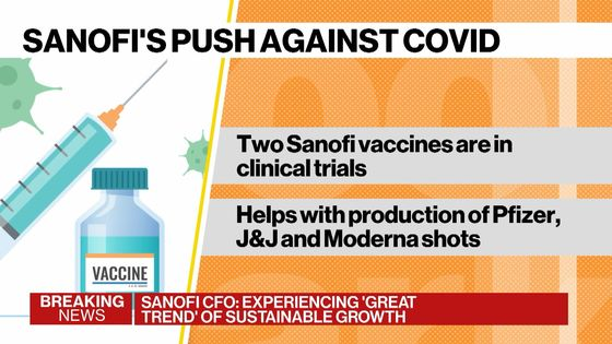 Sanofi Bets Late Covid Vaccines Can Play Role in Pandemic
