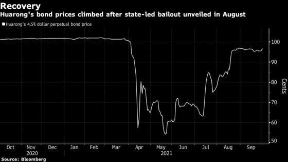 Huarong to Consider $10.9 Billion Bond Issue to Raise Cash