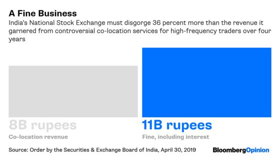 Hubris Comes Before an Expensive Fall in India