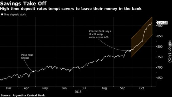 The Plan to Save Argentina Helps Banks More Than Business