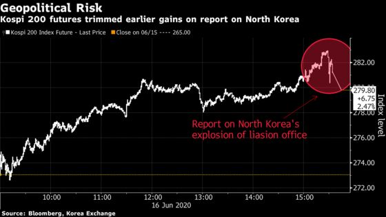 Kim Jong Un Scuttles Korea Asset Rally as Attack Jolts Investors