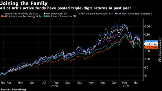 Cathie Wood Preps Space ETF as Ark's First New Fund in Two Years