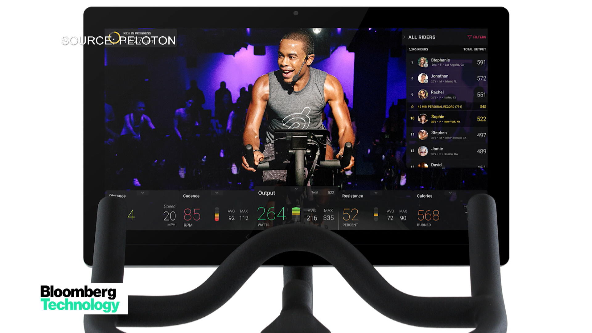 disrupting the fitness industry from high Trends that are radically disrupting housing consumer trends  the housing industry is on the brink of a design revolution, and it's disrupt or be disrupted  health and fitness .