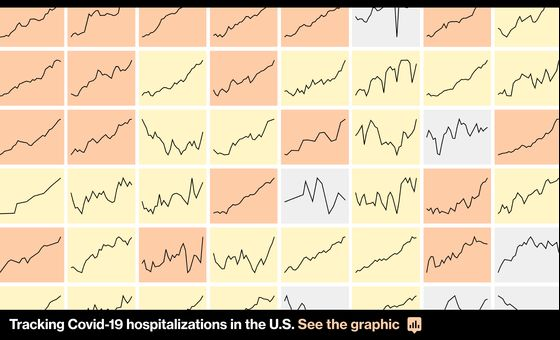 U.S. Covid Hospitalizations Near 80,000 as Records Topple Daily
