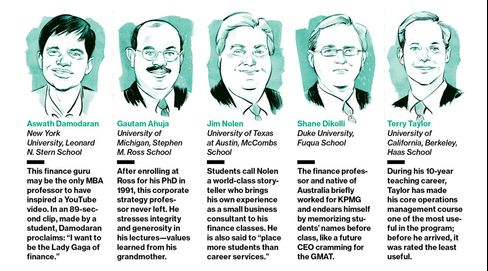 The Five Best B-School Profs You Never Heard Of