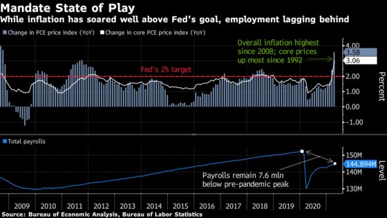 Fed's Taper Timing Moves Into Focus After Dot-Plot Surprise