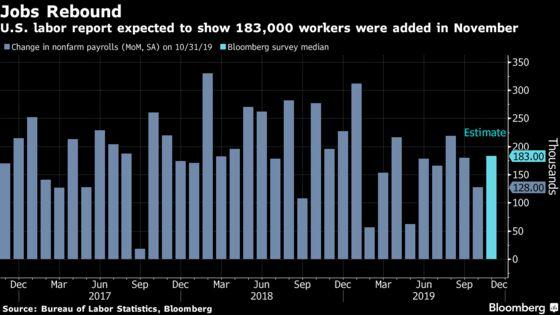 Weather, GM Among Crosscurrents Seen Buffeting U.S. Jobs Report