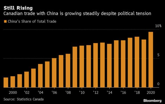 China's Brief Trial of Two Canadians Tightens Vise on Trudeau