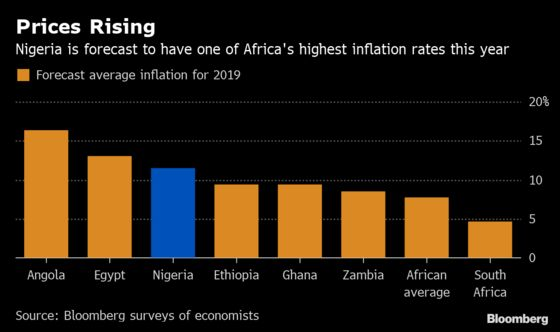 What to Watch as Nigeria's Divisive Central Banker Gets New Term