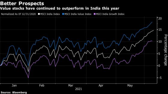 A $57 Billion Manager Is Betting Big on Cyclical Stocks in India