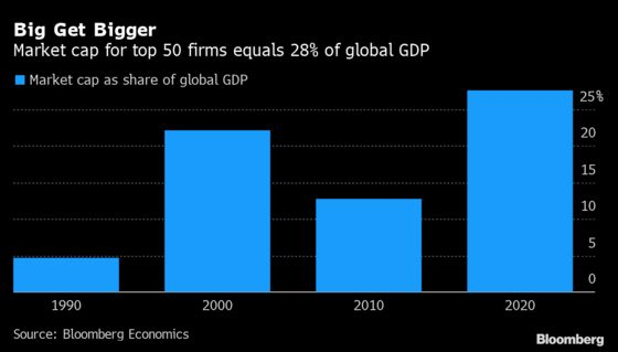 Charting the Global Economy: U.S., Europe Breaking Free of Virus